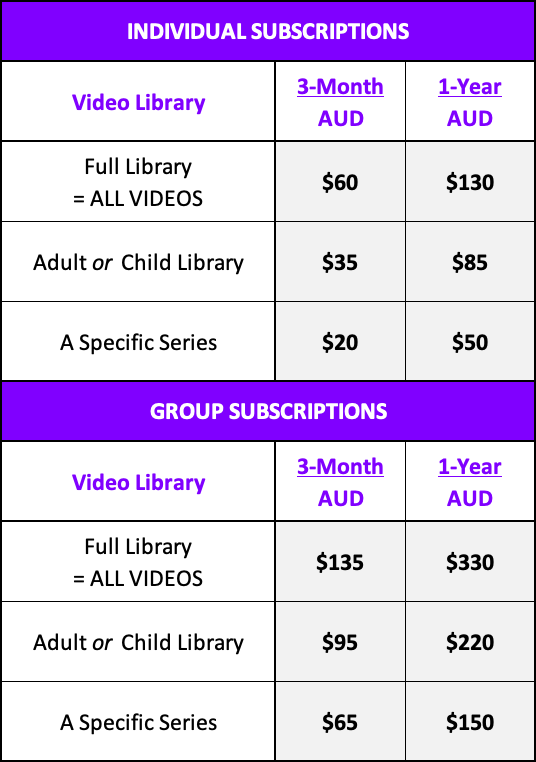 Emmaus Productions Video Subscriptions price list